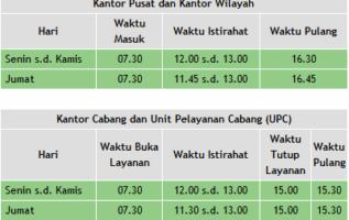 Ini Lho Jam Operasional Pegadaian Setiap Hari Senin – Sabtu Update