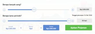 Pinjaman Uang Tanpa Syarat Langsung Cair via Online Credy.co.id Bisa Jadi Pilihan