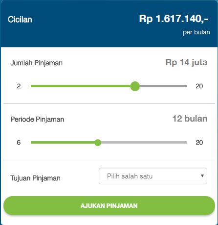 Pinjam Uang Tanpa Jaminan dan Syarat Coba Ajukan Pada Tunaiku.com